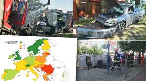 Polska liderem: największe ryzyko śmierci na drodze