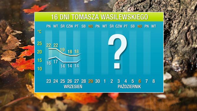 Prognoza pogody na 16 dni: październik zaprowadzi nowe porządki